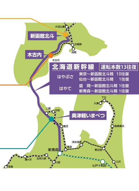 北海道新架線