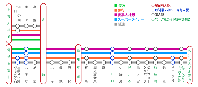 一畑電車路線図